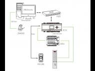 ZKAccess - Kontrola Pristupa ZKElevator